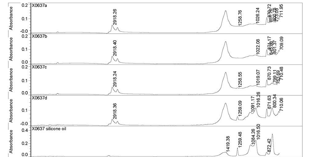 FTIR analysis of polymer gasket