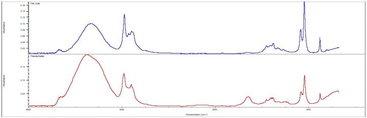 Spectra print-outs of heavy pink staining and phenolpthalein