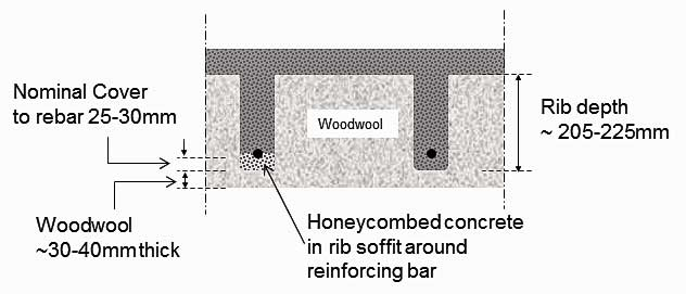 sketch showing construction detail using woodwool
